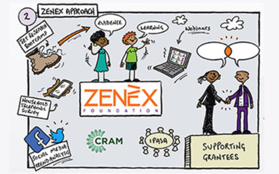 The Zenex Foundation COVID-19 Journey